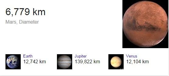 Diameter of Mars