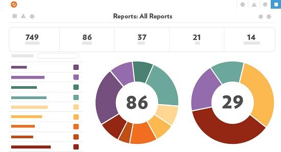 report on aldi