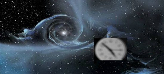 All Interesting Facts About Black Holes and White Holes