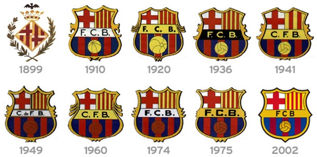 Logo Evolution of Biggest Football Clubs in the world ...
