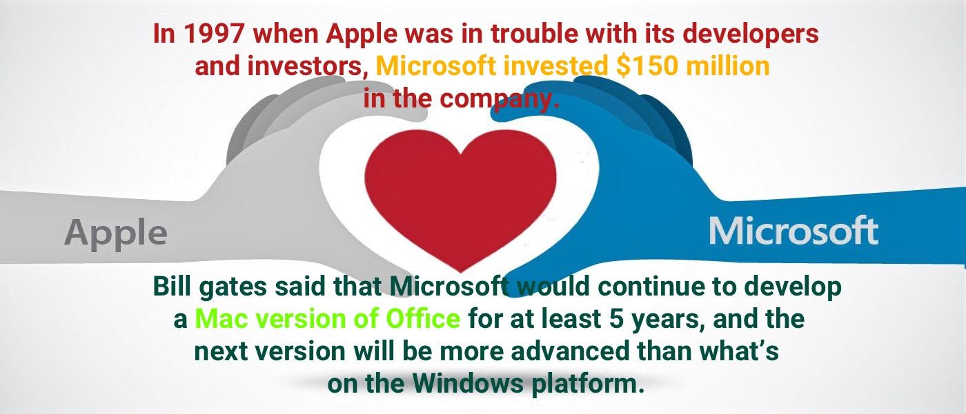 apple-microsoft-love