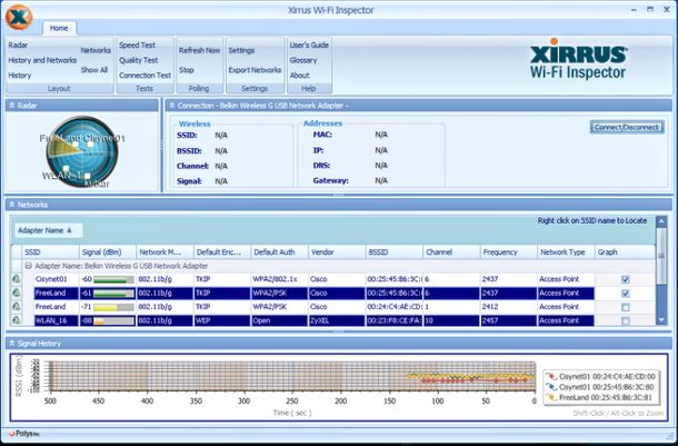 Free Network Monitoring and Analysis Tool for System Admin